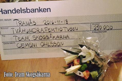 © Team Skogsåkarna.